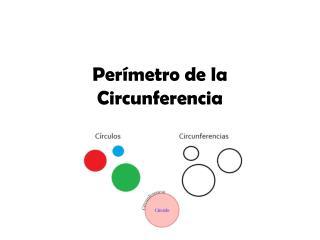 Perímetro de la Circunferencia