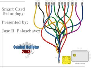 Smart Card Technology Presented by: Jose R. Paloschavez