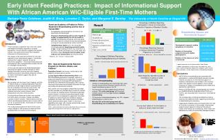 Early Infant Feeding Practices:  Impact of Informational Support  With African American WIC-Eligible First-Time Mothers