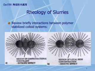 Rheology of Slurries