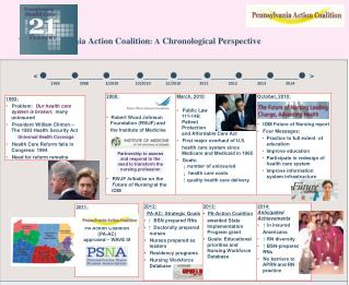 The Pennsylvania Action Coalition : A  Chronological Perspective . mm