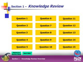 Section 1 – Knowledge Review