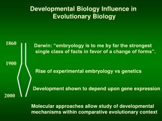 "Darwin: ""embryology is to me by far the strongest"