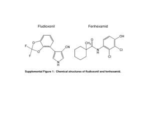 Supplemental Figure 1: Chemical structures of fludioxonil and fenhexamid.
