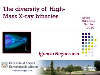 The diversity of  High-Mass X-ray binaries
