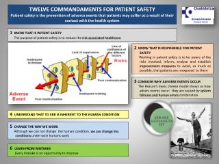TWELVE COMMANDAMENTS FOR PATIENT SAFETY