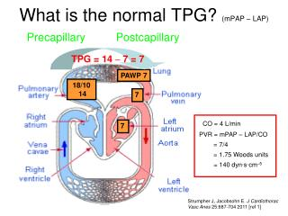 What is the normal TPG?  (mPAP – LAP)