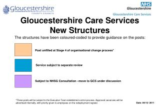 Gloucestershire Care Services  New Structures