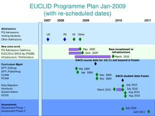 EUCLID Programme Plan Jan-2009 (with re-scheduled dates)