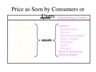 Price as Seen by Consumers or Users