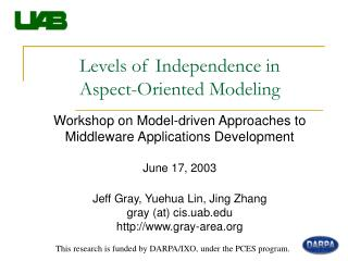 Levels of Independence in  Aspect-Oriented Modeling