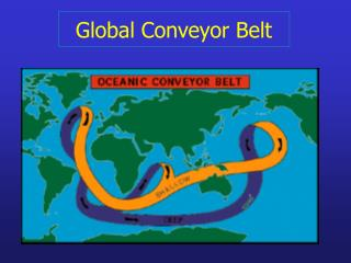 Global Conveyor Belt