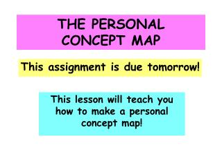 THE PERSONAL CONCEPT MAP
