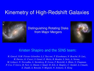 Kinemetry of High-Redshift Galaxies