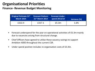 Organisational Priorities Finance- Revenue Budget Monitoring
