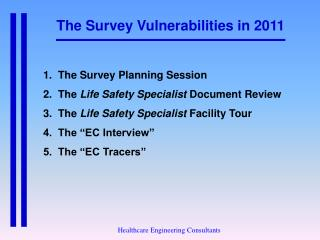 The Survey Vulnerabilities in 2011