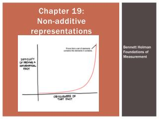 Chapter 19: Non-additive representations