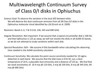 Multiwavelength Continuum Survey of Class 0/I disks in Ophiuchus