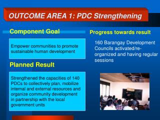 Strengthened the capacities of 140  PDCs to collectively plan, mobilize