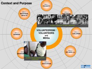 VOLUNTEERISM / VOLUNTEERS and MDGs
