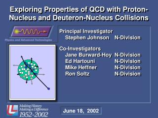 Exploring Properties of QCD with Proton-Nucleus and Deuteron-Nucleus Collisions