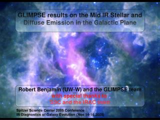 GLIMPSE results on the Mid IR Stellar and Diffuse Emission in the Galactic Plane