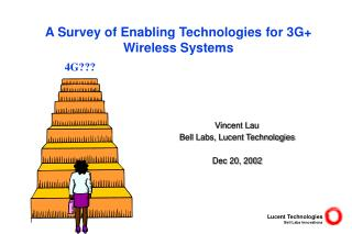 A Survey of Enabling Technologies for 3G+ Wireless Systems