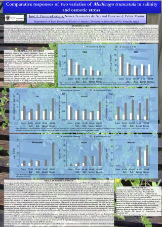 This work was financed by proyect AGL 2008-00155/AGR