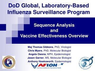 DoD Global, Laboratory-Based Influenza Surveillance Program