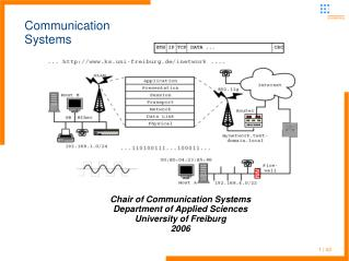 Communication Systems