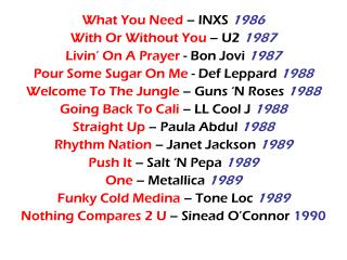 What You Need  – INXS  1986 With Or Without You  – U2  1987 Livin' On A Prayer  - Bon Jovi  1987