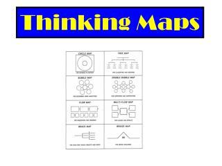 Thinking Maps