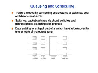 Queueing and Scheduling