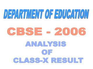 ANALYSIS   OF  CLASS-X RESULT
