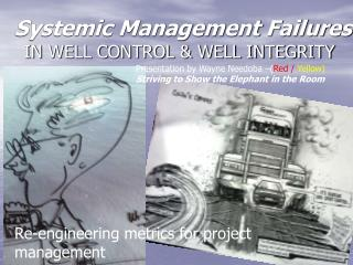 Systemic Management Failures IN WELL CONTROL & WELL INTEGRITY