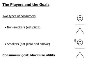 The Players and the Goals Two types of consumers  Non-smokers (eat pizza)