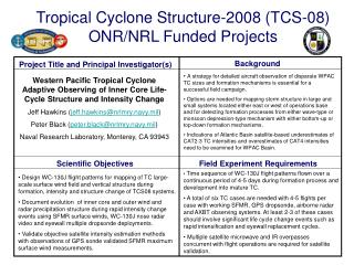Tropical Cyclone Structure-2008 (TCS-08) ONR/NRL Funded Projects