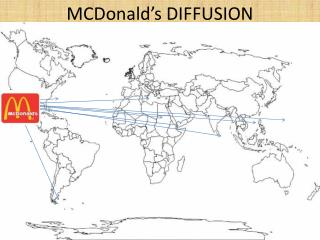MCDonald's DIFFUSION