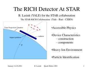 The RICH Detector At STAR