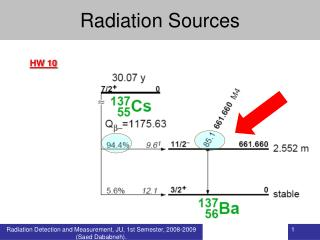 Radiation Sources