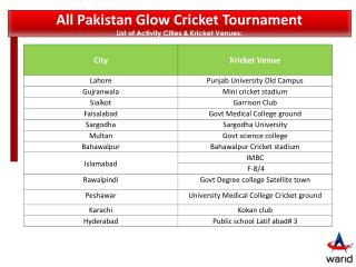 All Pakistan Glow Cricket Tournament List  of Activity Cities & Kricket Venues :