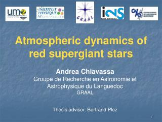Atmospheric dynamics of red supergiant stars