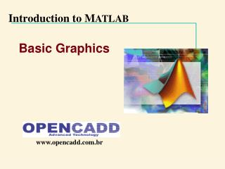 Introduction to M ATLAB