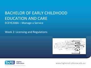 NSW Work Health Safety Regulations