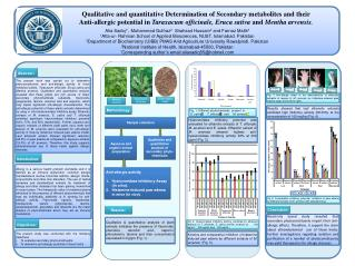 Qualitative and quantitative Determination of Secondary metabolites and their