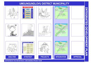 INTEGRATED DEVELOPMENT PLAN