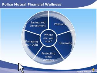 Police Mutual Financial Wellness