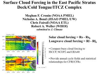 Solar cloud forcing = Rs - Rs 0 Longwave cloud forcing = Rl - Rl 0   Compare buoy cloud forcing to