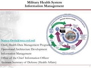 Military Health System  Information Management