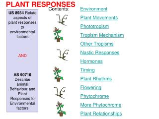Contents:         Environment Plant Movements Phototropism Tropism Mechanism Other Tropisms Nastic Responses Hormones Ti